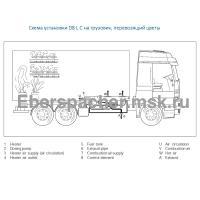 Схема установки Airtronic D8 L C на грузовик, перевозящий цветы