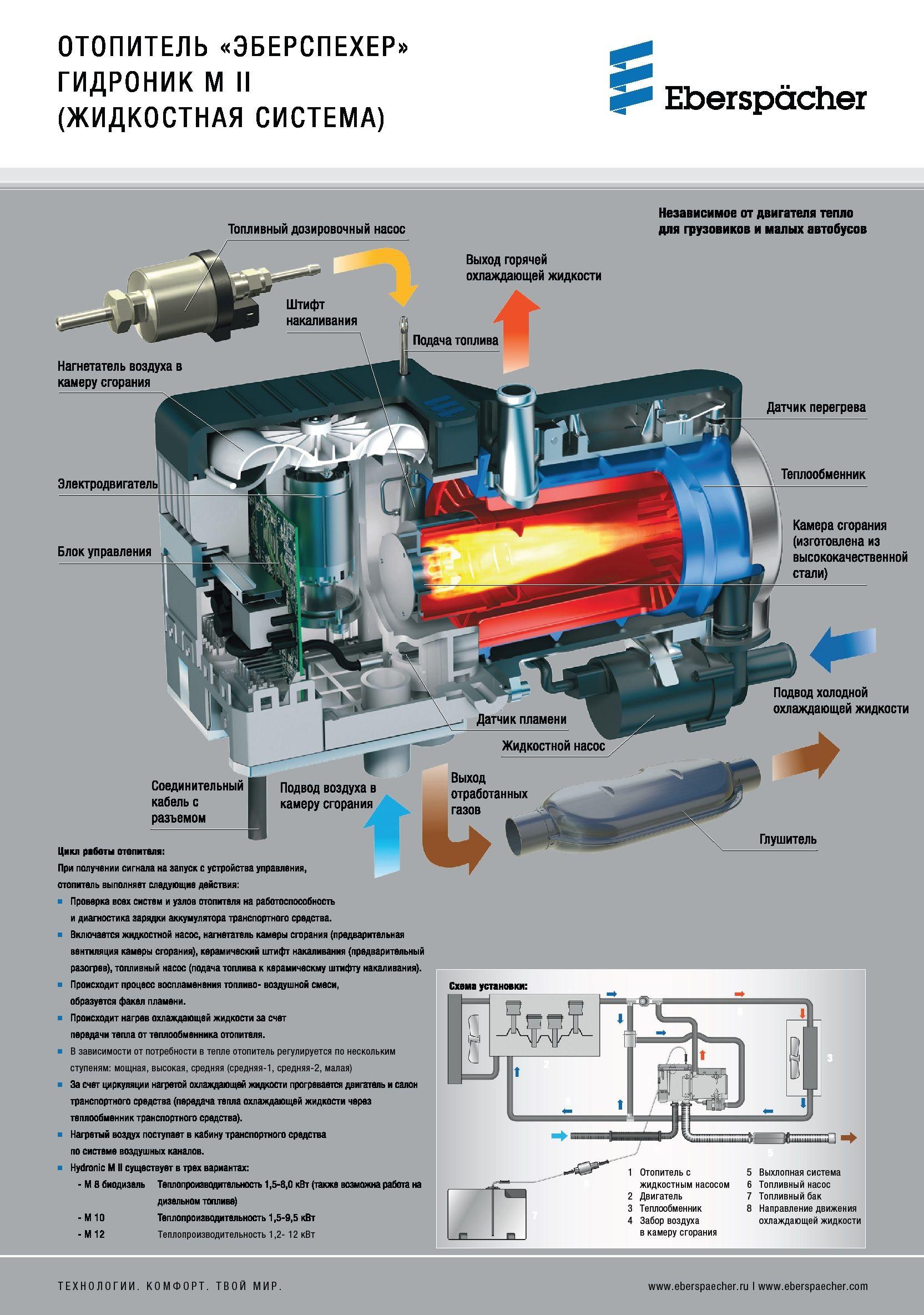 Гидроник схема установки